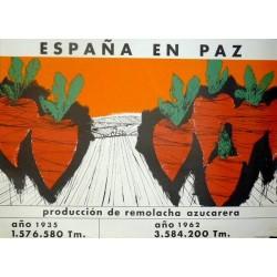 ESPAÑA EN PAZ PRODUCCIÓN REMOLACHA AZUCARERA